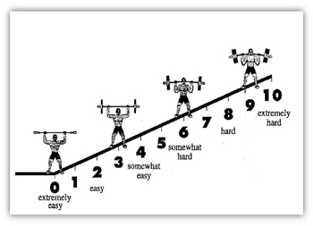 escala de Borg